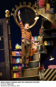 Charlie and the Chocolate Factory, Jake Ryan Flynn,