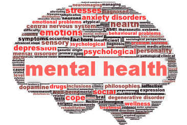 mental disorders in the who world mental health Andrew chambers: mental and neurological disorders are the leading cause of  illness, but international development virtually ignores them.