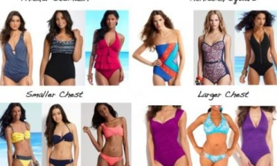 swimwear for body types