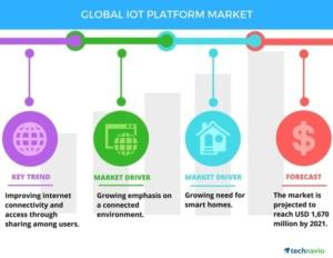 Iot market trends in 2018