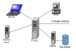 Ultimate Guide to VPN and Proxy: why VPN is better than