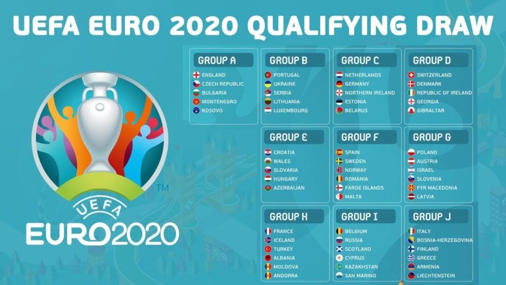 Uefa Euro 2020 Qualifikation